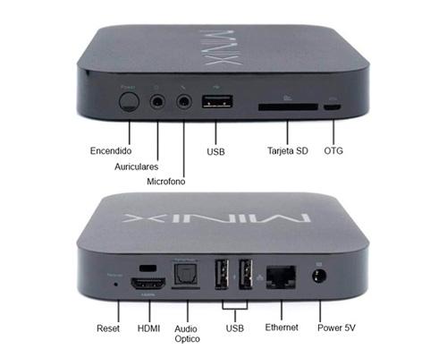 minix x7 conexiones