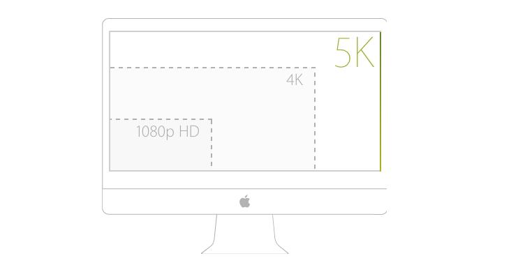 En este imagen podemos observar ganancia de resolución obtenida respecto a otras pantallas.