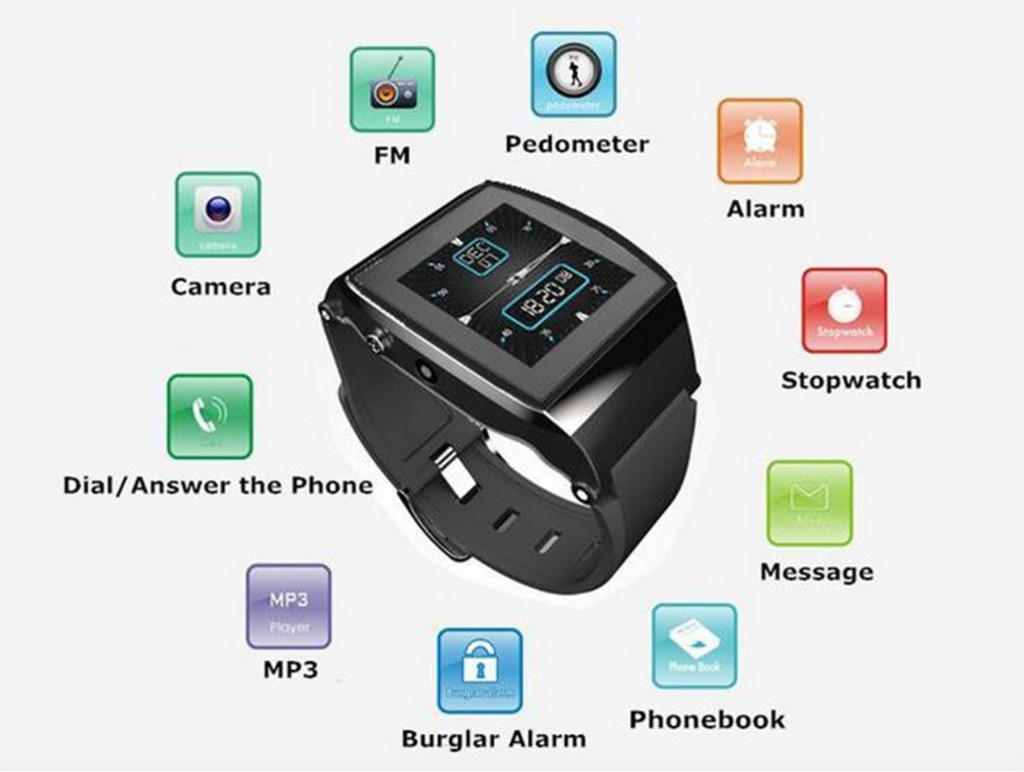 El Smartwatch u8 PRO dispone de multitud de funciones.