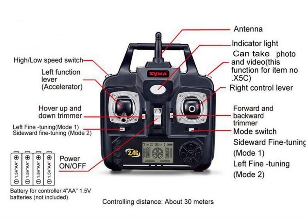 El control remoto del Syma x5c puede parecer difícil, pero estamos ante uno de los drones más fáciles de manejar.