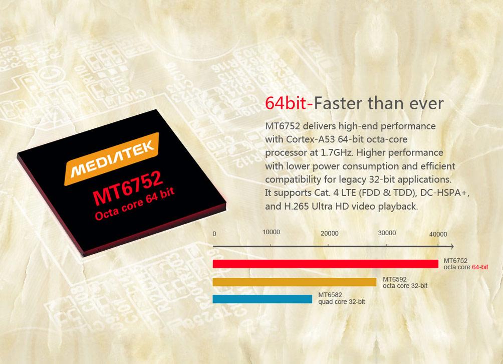 mediatek.gizlogic.iocean-M6752