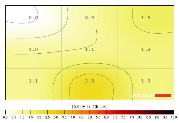 Gizlogic_Dell UltraSharp_U2414H-color temperatura