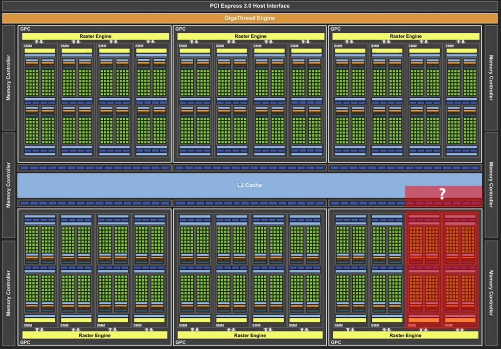 Gizlogic_Gtx 980 TI_estructura