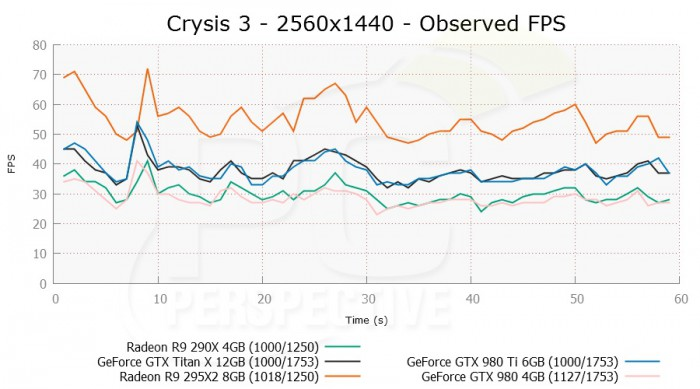 Gizlogic_Crysis3_2560x1440_OFPS