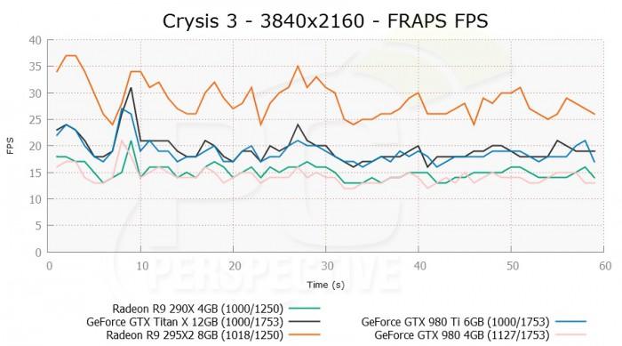 Gizlogic_Crysis3_3840x2160_FRAPSFPS