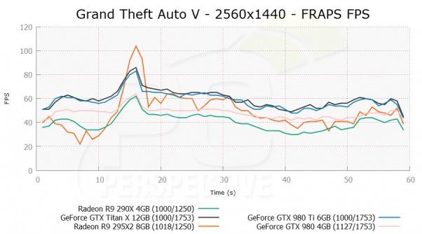Gizlogic_GTAV_2560x1440_FRAPSFPS