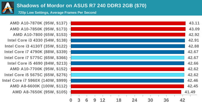 Gizlogic_Intel-Core-Broadwell-_die _Anandtech (10)