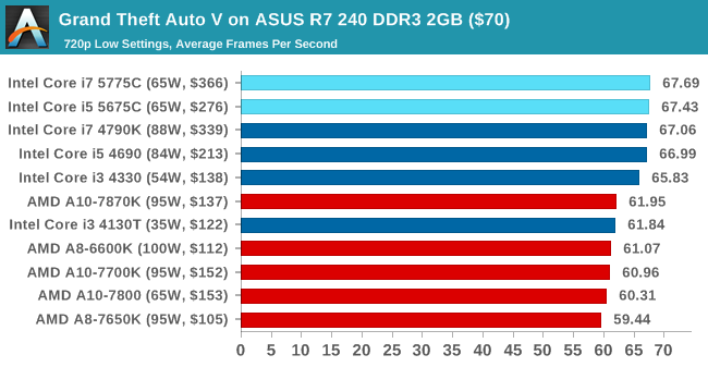 Gizlogic_Intel-Core-Broadwell-_die _Anandtech (9)