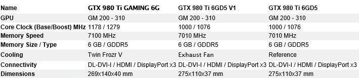 Gizlogic_MSI GTX 980 TI_CUADRO