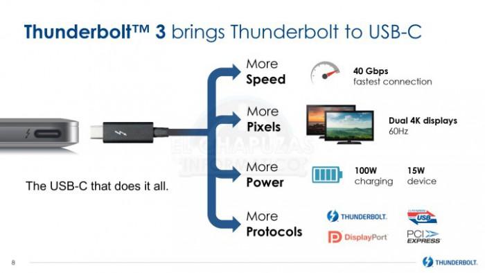 Gizlogic_Thunderbolt-3-2