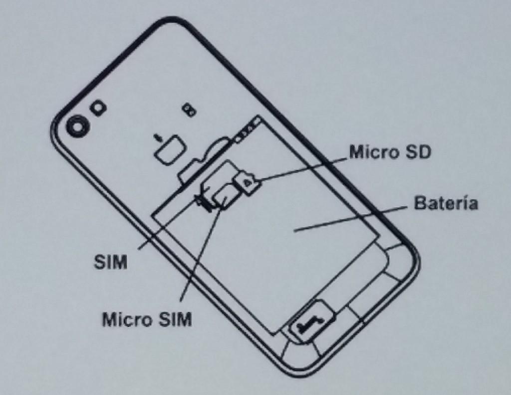 SIM y microSIM. Leotec Iridium i150