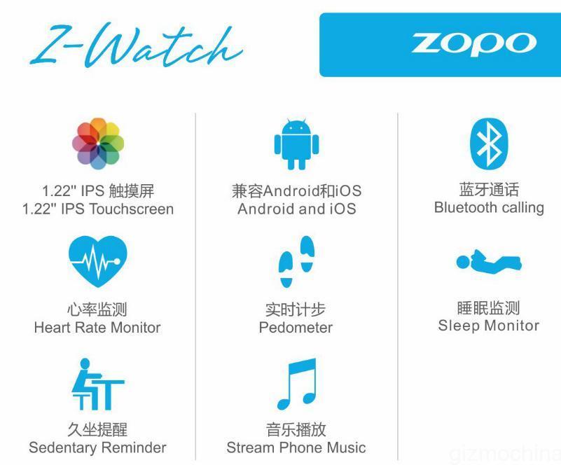Gizlogic- Z-watch_Zopo Speed 7