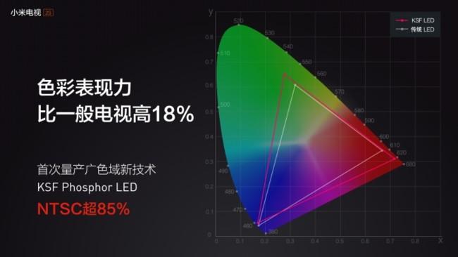 Gizlogic_Xiaomi-Mi-TV-2S-5