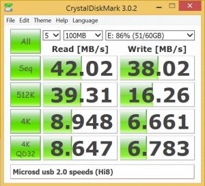 Gizlogic_Chuwi-Hi8-MicroUSB_velocidad