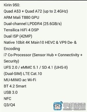 Gizlogic_Huawei-Kirin 950 (2)
