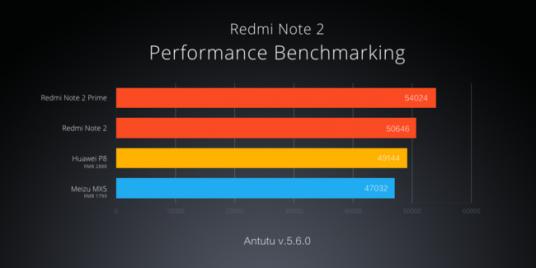 Gizlogic_Xiaomi-Redmi-Note-2-1 (3)