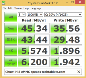eMMC-velocidad-Chuwi-Hi8