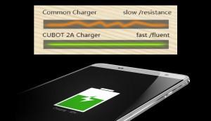 gizlogic-cubot-h1-batería