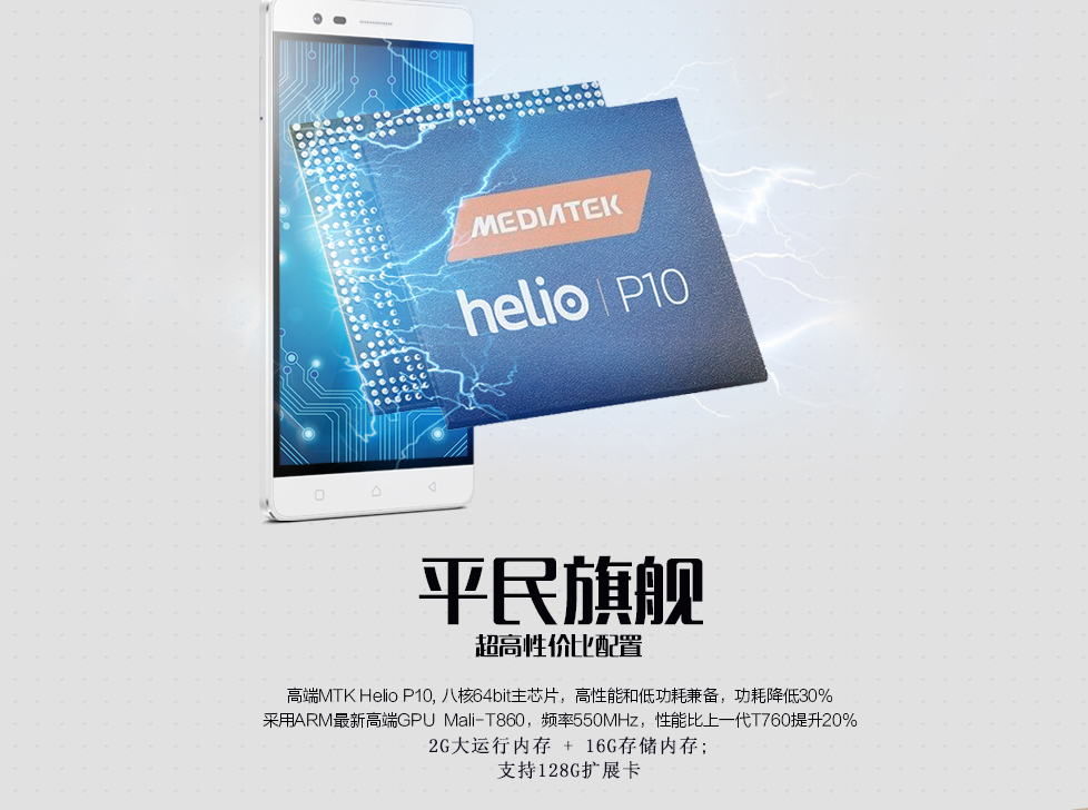 Gizlogic_Lenovo-k5-note12