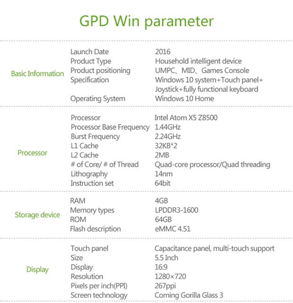 Gizlogic GPD Win_ especificaciones