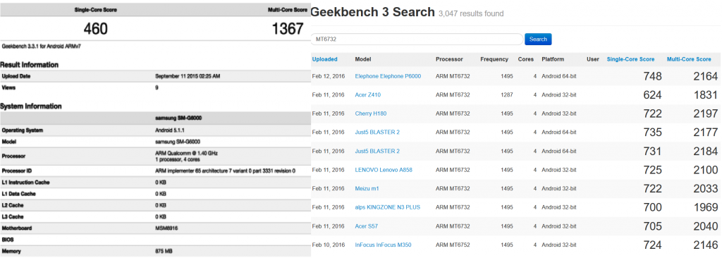 Gizlogic_ Snapdragon 412galaxy-mega-on-VS MT6732_geekbench_SoC más potente