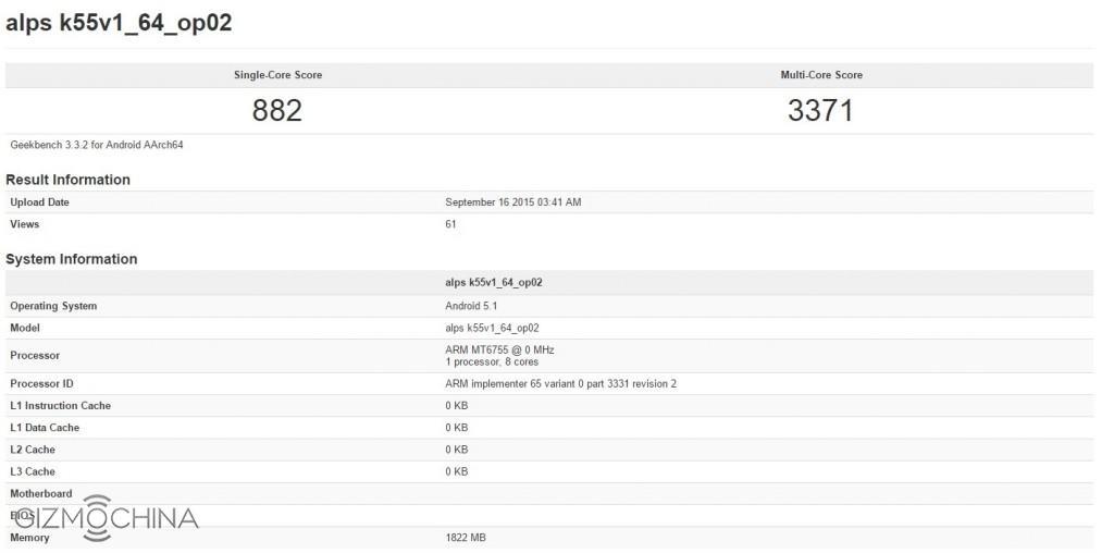 Gizlogic_Helio-p10-benchmarks-1024x508