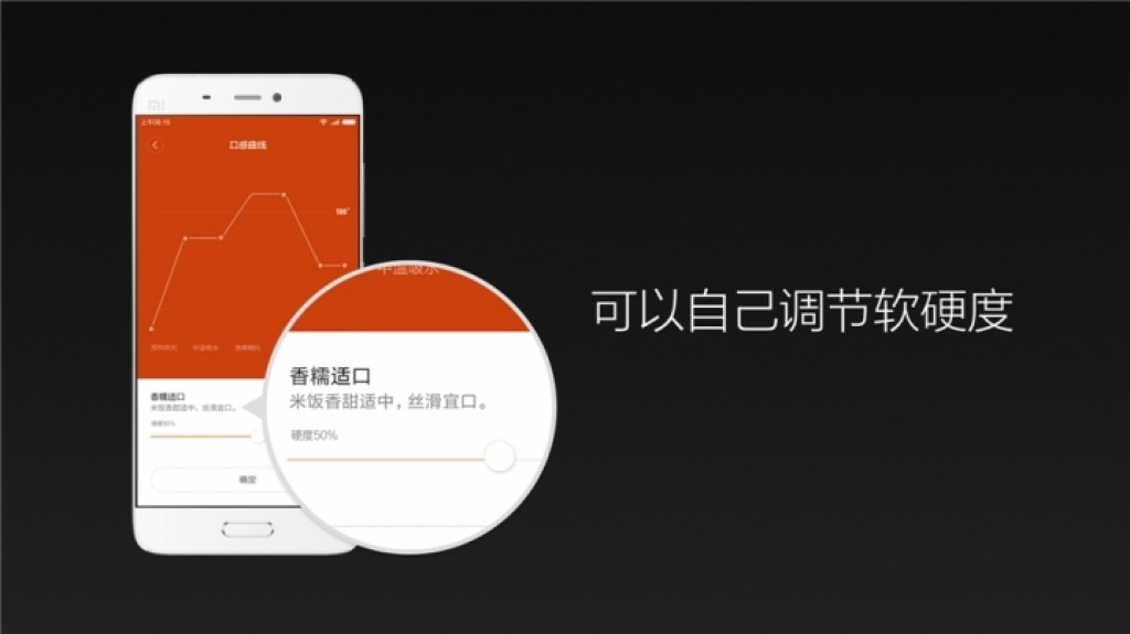 Gizlogic_ Xiaomi_MiJia (8)_Redmi 3 High