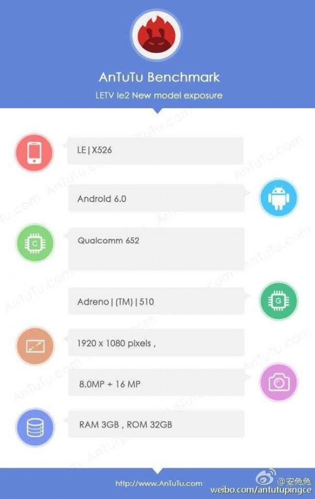 Gizlogic_LeEco Le 2_Snapdragon 652(1)