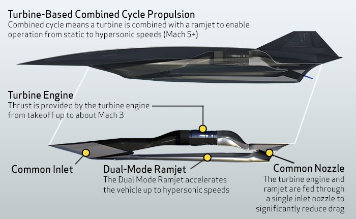 Gizlogic_Lockheed-Martin-SR-72-BlackBird- (2)