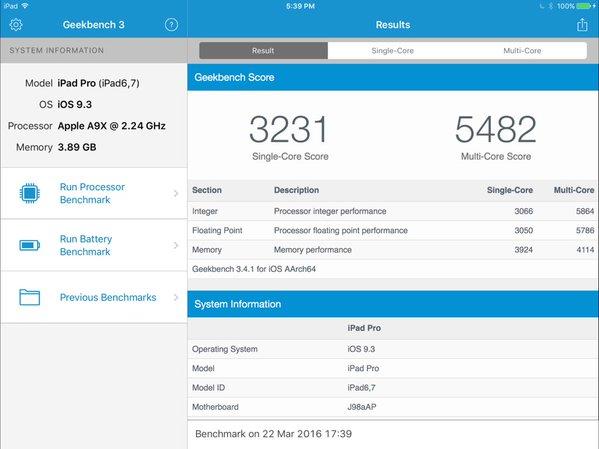 RAM del iPad Pro
