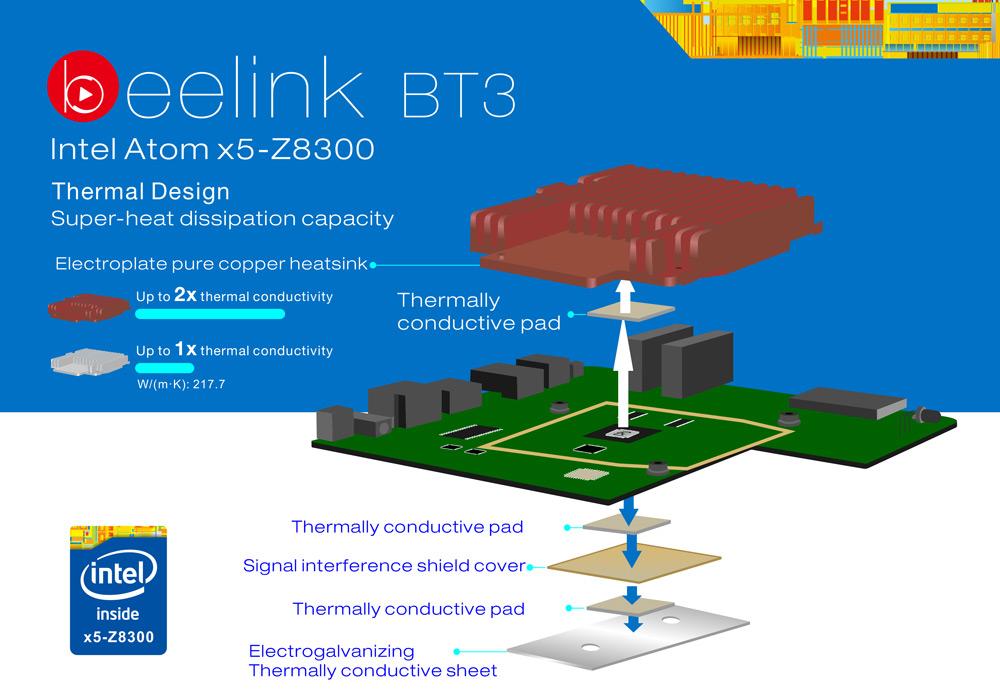 Beelink BT3