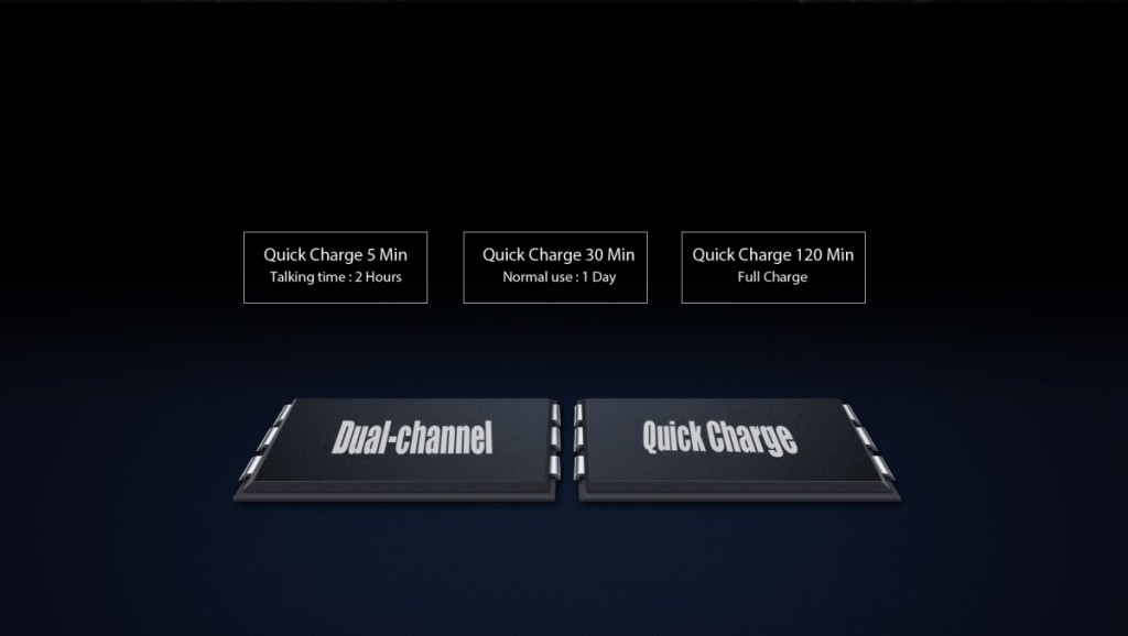 Gizlogic-ulefone-Power-Oukitel K6000 Pro