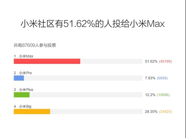 Gizlogic_Xiaomi Max(2)