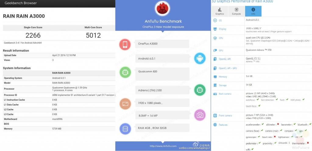 Gizlogic-OnePlus 3-especs
