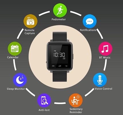 Synergy SW1402 Smartwatch