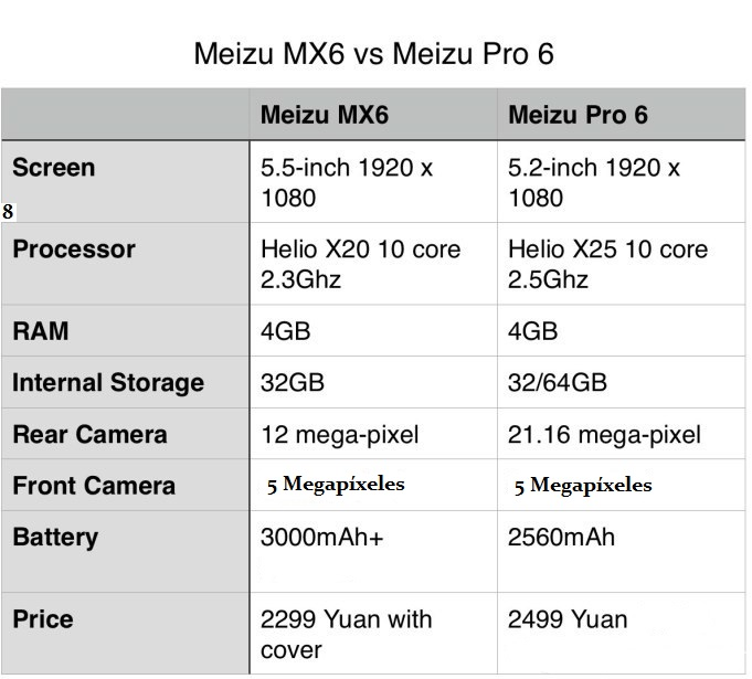 Gizlogic-Meizu MX6 (3)