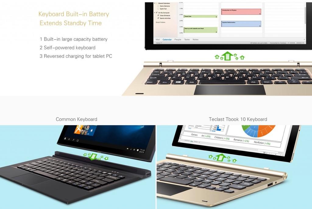 Gizlogic-Tablets Teclast-bateria