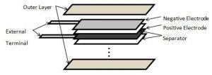 batería Panasonic