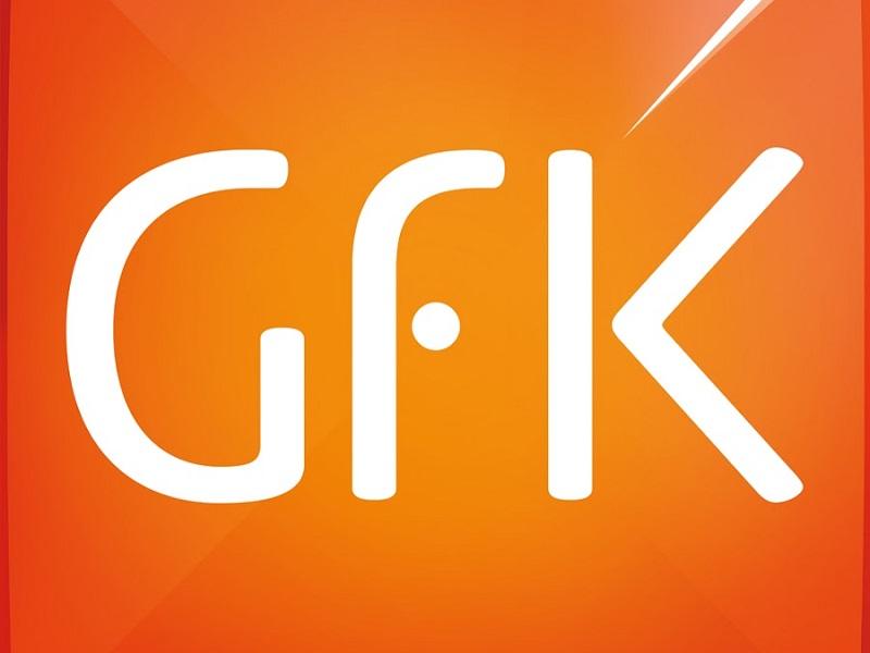 Estudio GFK cámaras de acción