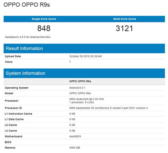 Oppo R9s Plus-Oppo-R9s