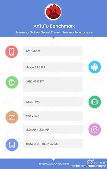 Gizlogic-Samsung Galaxy Grand Prime +
