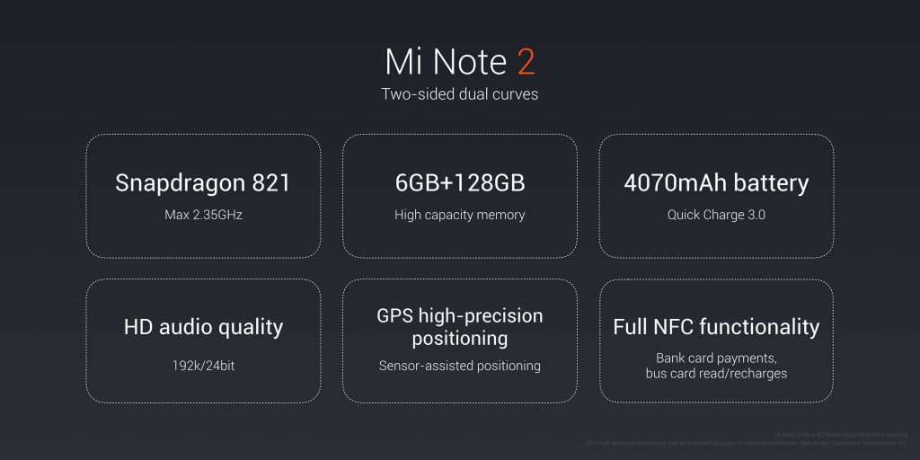 Xiaomi-Mi-Note-2-presentación