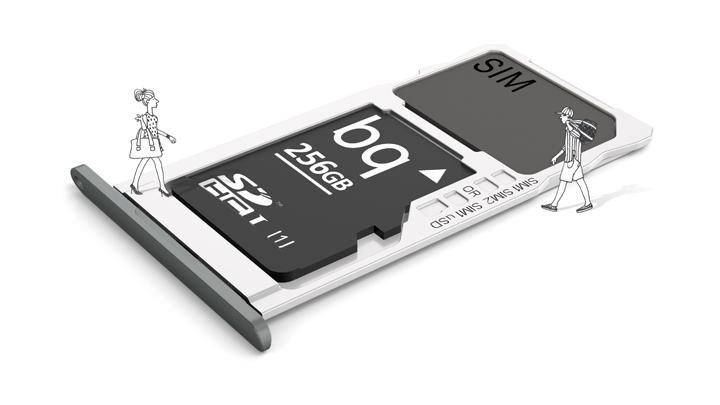 BQ Aquaris U Plus Nano SIM