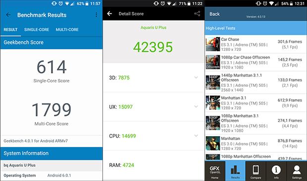 El BQ Aquaris U Plus Obtuvo buenos resultados en Geekbench, AnTuTu y 3D Mark