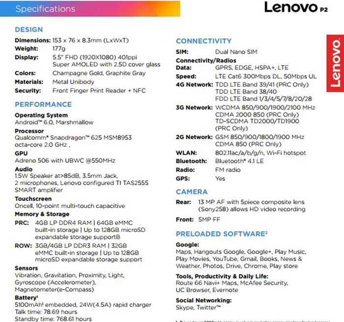 Lenovo-P2-filtraciones