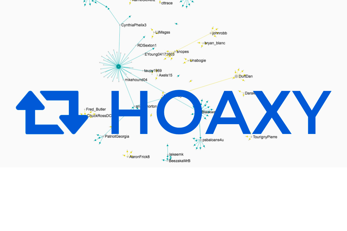 Hoaxy