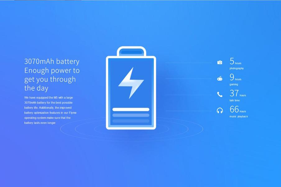 Meizu M5 batería
