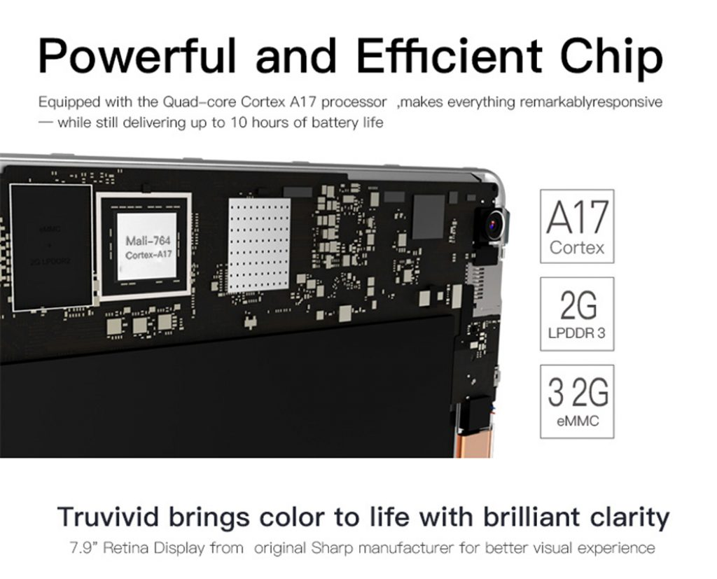 FNF Ifive Mini 4S, hardware