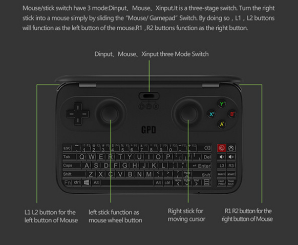 GPD WIN SWITCH