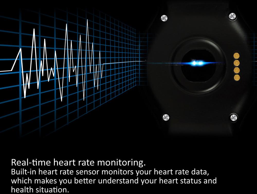 ZGPAX S99A Sensor de pulso